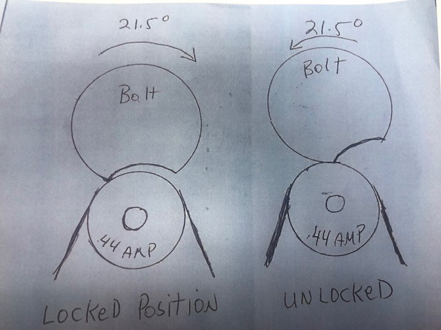 Graphic of Bolt Sys Cut